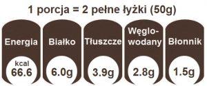 pasztet drobiowy kcal
