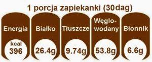 kalorie1