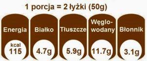 kalorycznosc-pasta-cieciorka